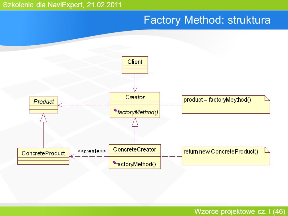 Factory Method: struktura