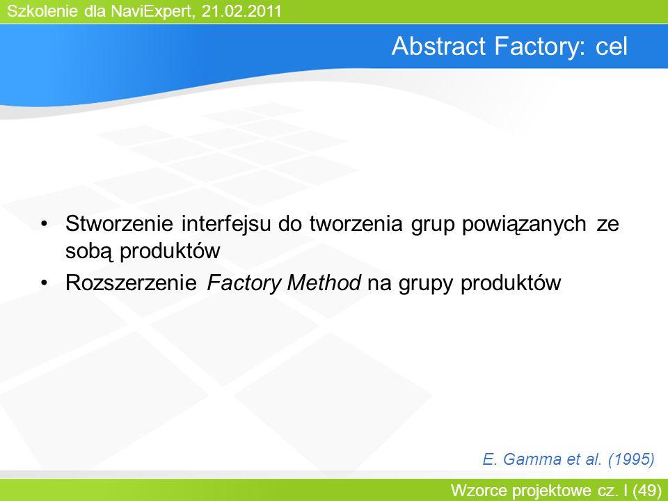 Bartosz WalterAbstract Factory: cel. Stworzenie interfejsu do tworzenia grup powiązanych ze sobą produktów.