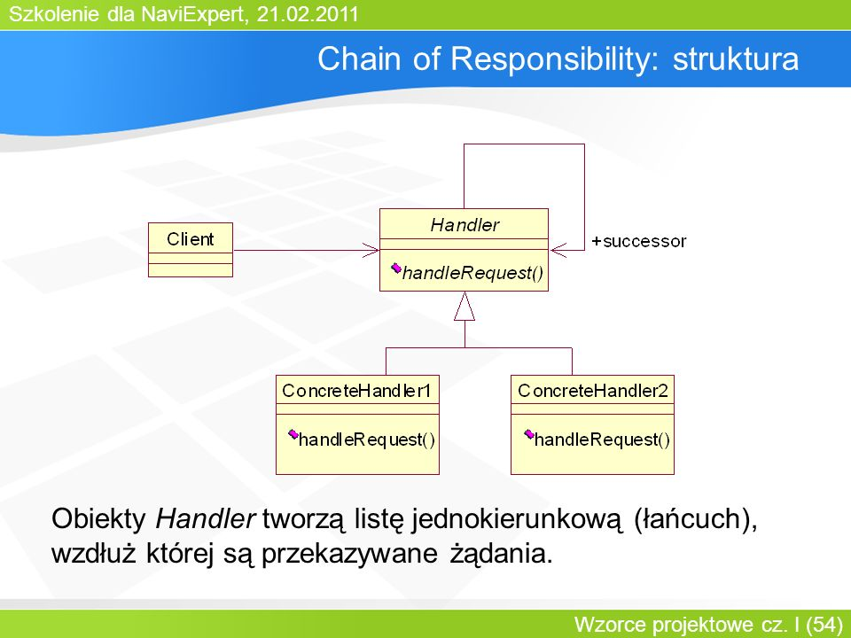 Chain of Responsibility: struktura