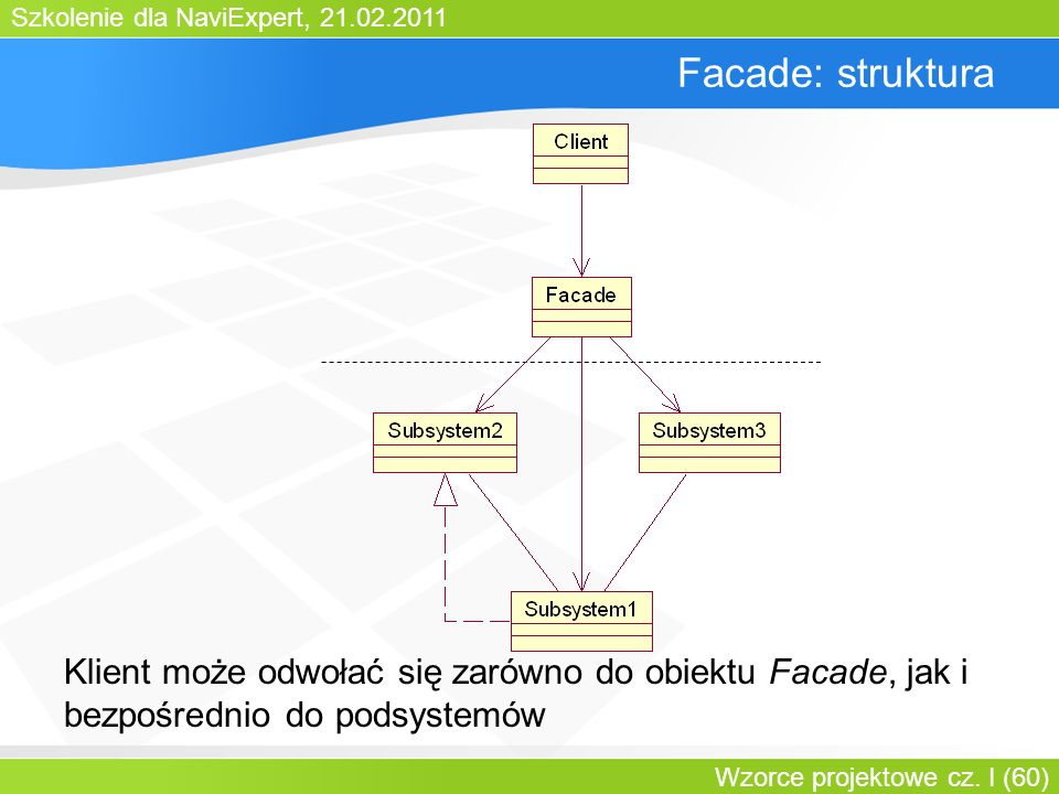 Bartosz WalterFacade: struktura.