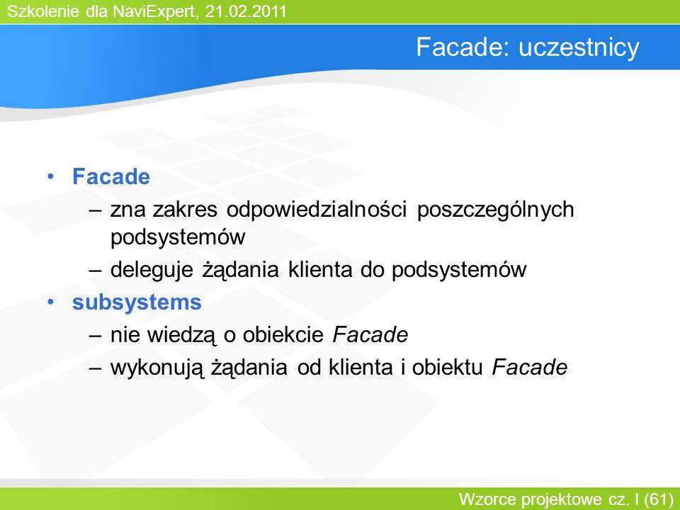 Facade: uczestnicy Facade