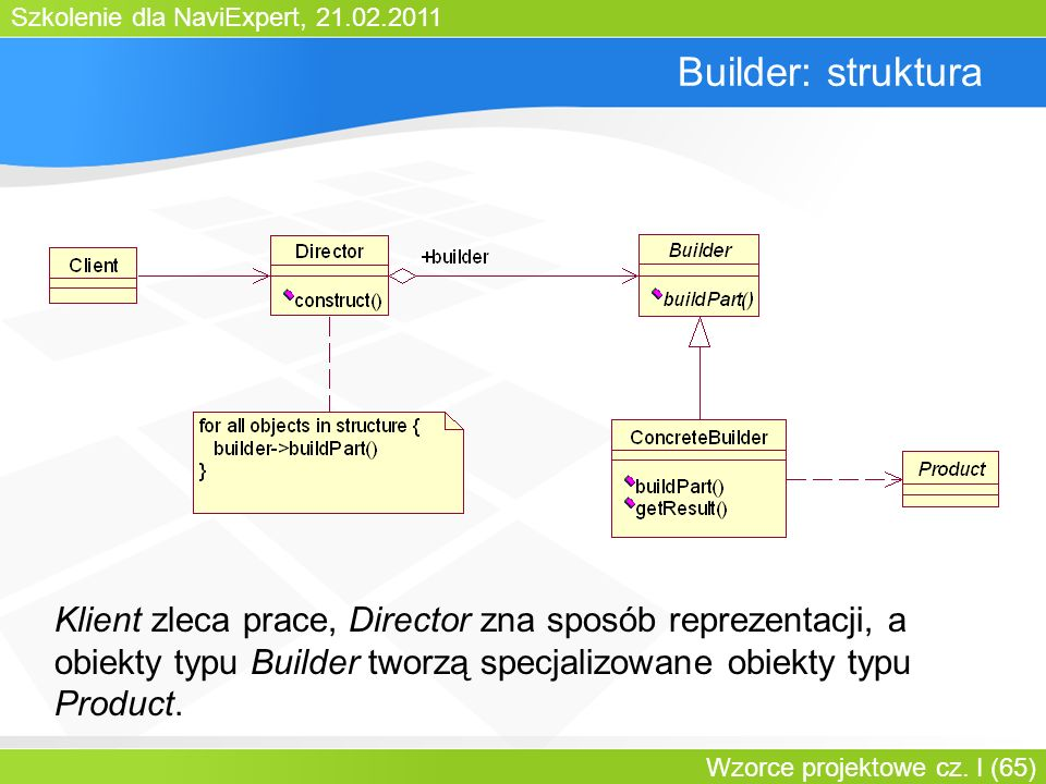 Bartosz Walter Builder: struktura.