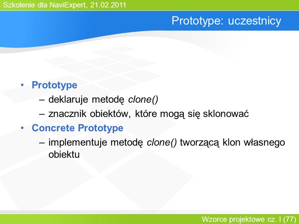 Prototype: uczestnicy