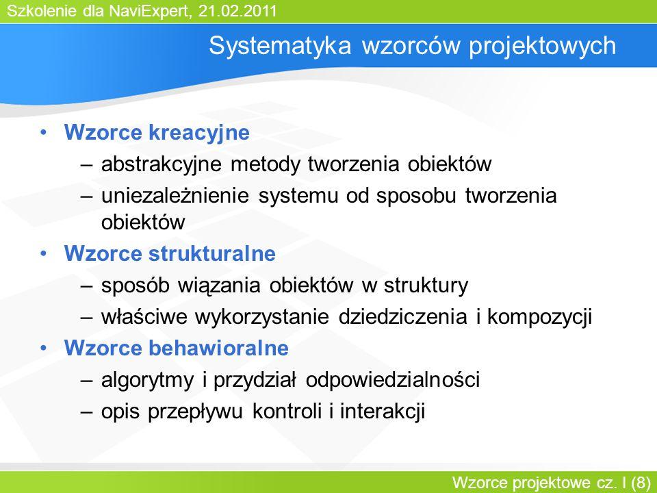 Systematyka wzorców projektowych