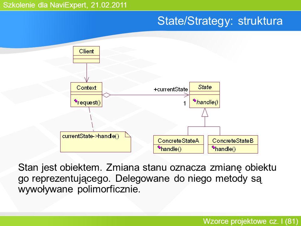 State/Strategy: struktura