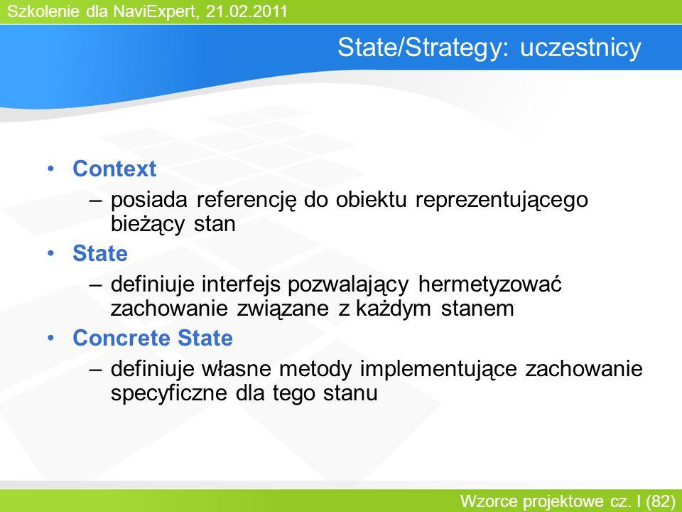 State/Strategy: uczestnicy