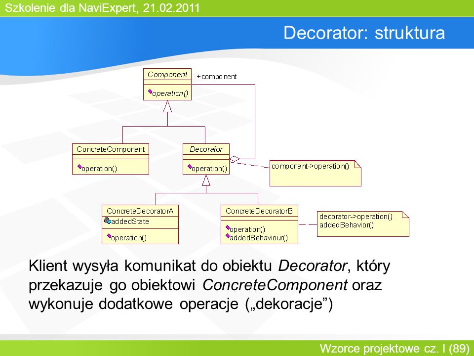Bartosz Walter Decorator: struktura.