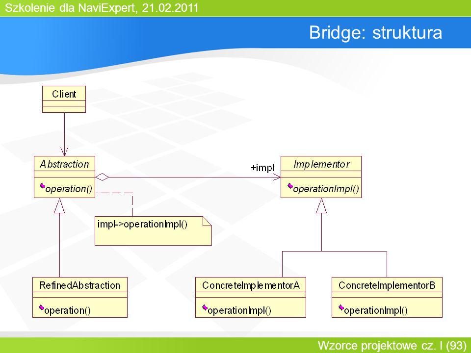 Bridge: struktura Bartosz Walter Wzorce projektowe cz. III