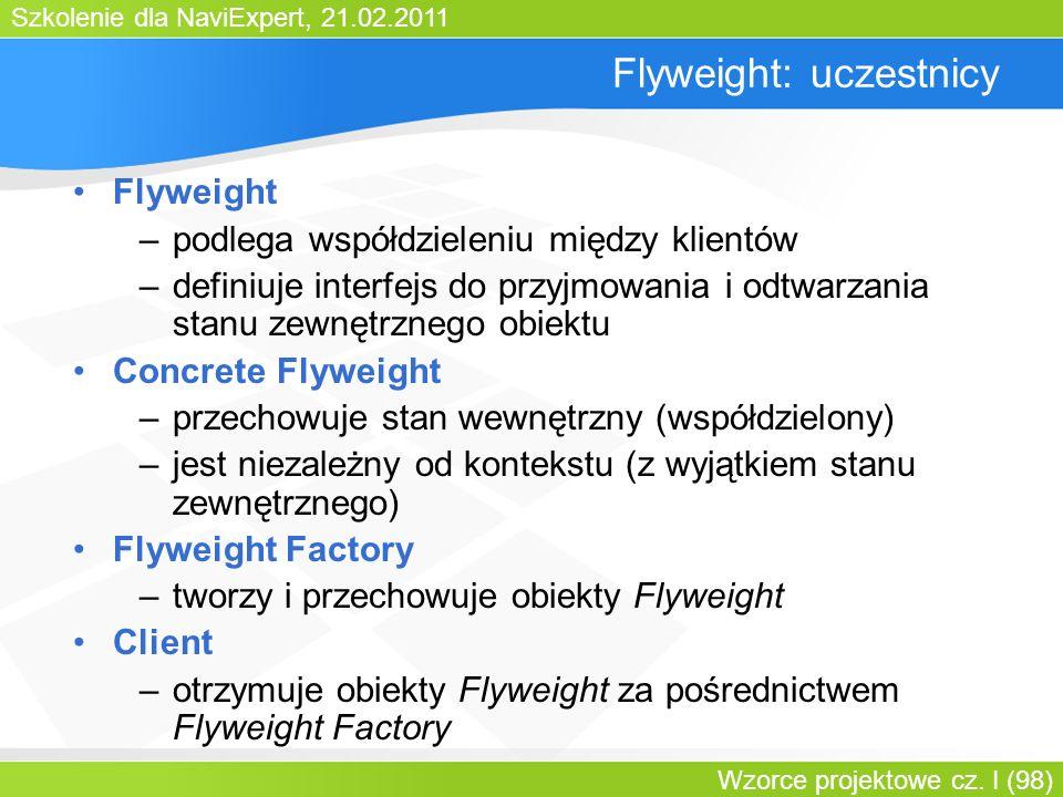 Flyweight: uczestnicy