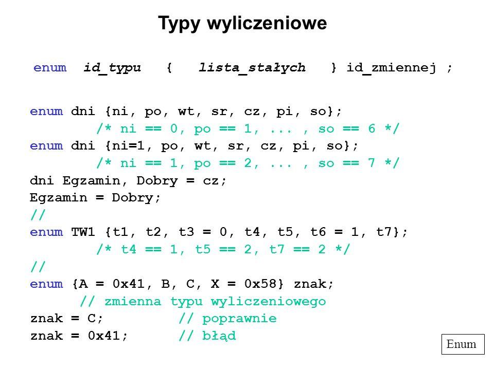 Typy wyliczeniowe enum dni {ni, po, wt, sr, cz, pi, so};