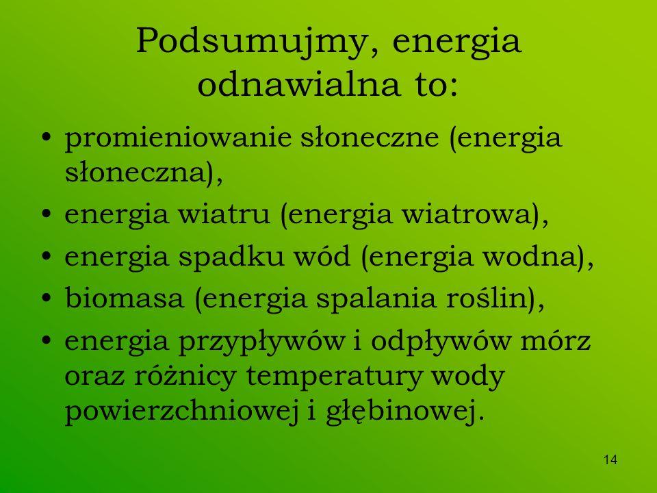 Podsumujmy, energia odnawialna to: