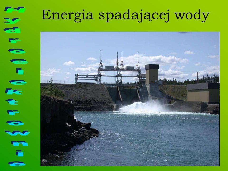 Energia spadającej wody