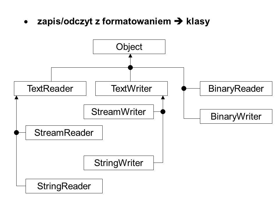 · zapis/odczyt z formatowaniem  klasy