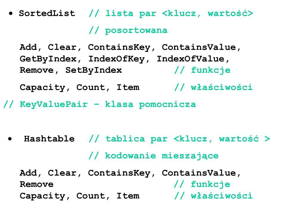 · SortedList // lista par <klucz, wartość>