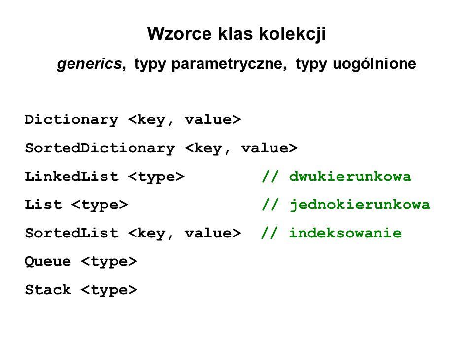 generics, typy parametryczne, typy uogólnione