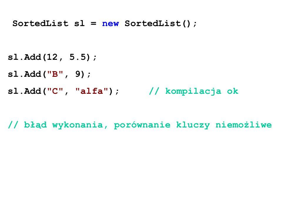 sl.Add( C , alfa ); // kompilacja ok