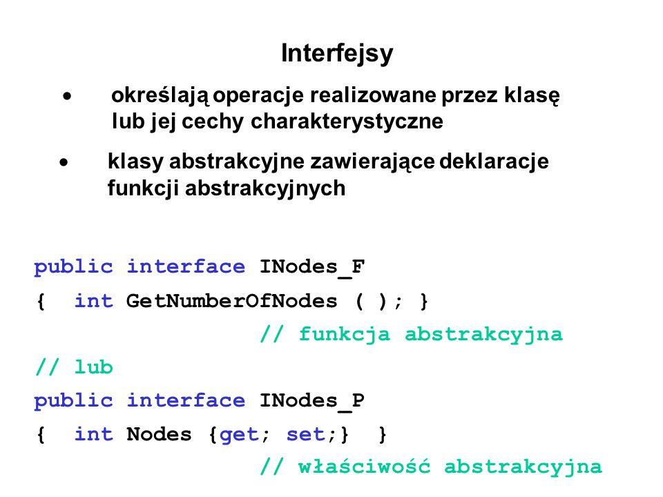 Interfejsy · określają operacje realizowane przez klasę lub jej cechy charakterystyczne.