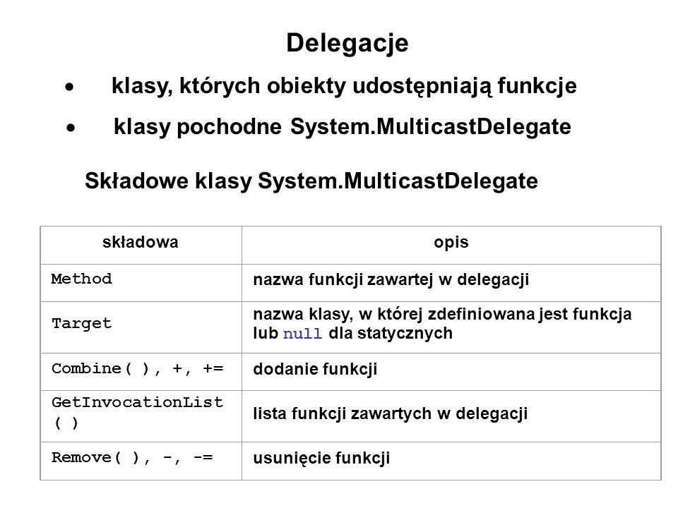 Delegacje · klasy, których obiekty udostępniają funkcje