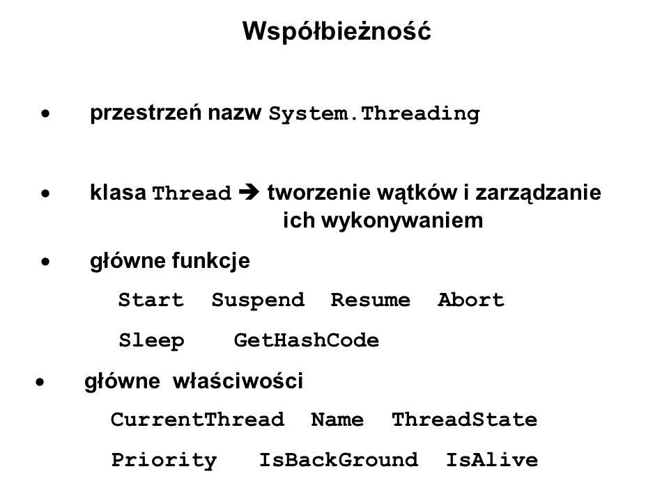 Współbieżność · przestrzeń nazw System.Threading
