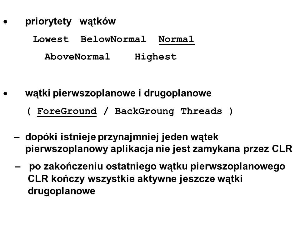 · priorytety wątkówLowest BelowNormal Normal. AboveNormal Highest. · wątki pierwszoplanowe i drugoplanowe.
