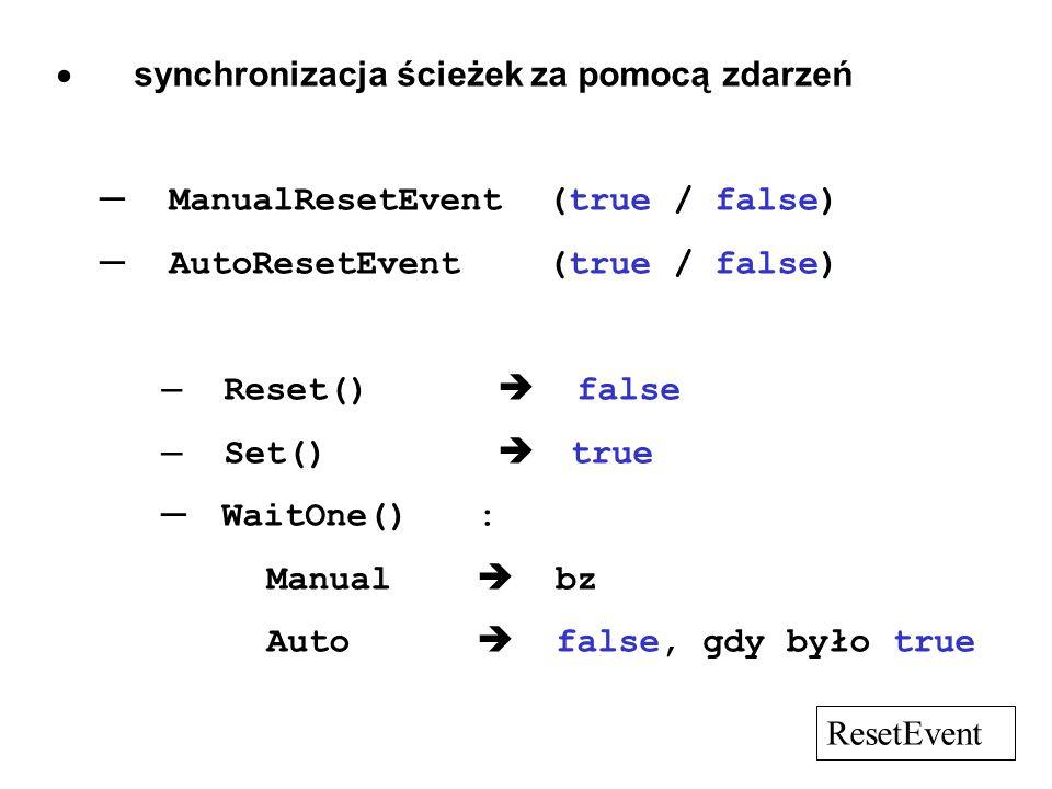 · synchronizacja ścieżek za pomocą zdarzeń