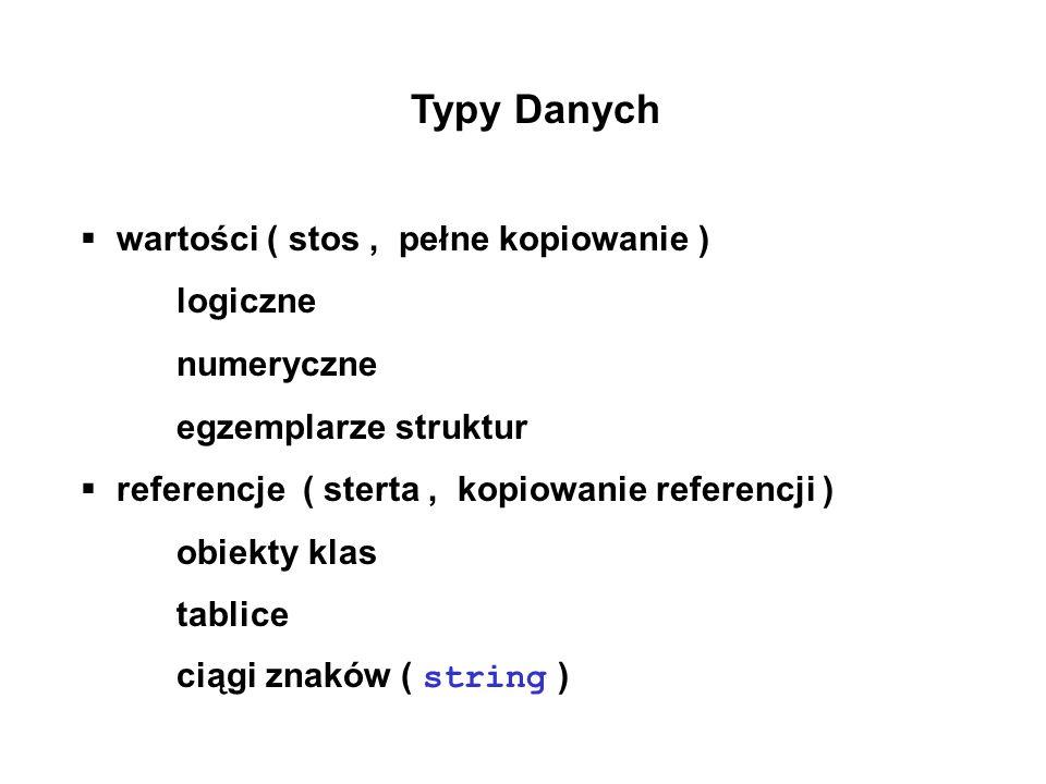 Typy Danych wartości ( stos , pełne kopiowanie ) logiczne numeryczne