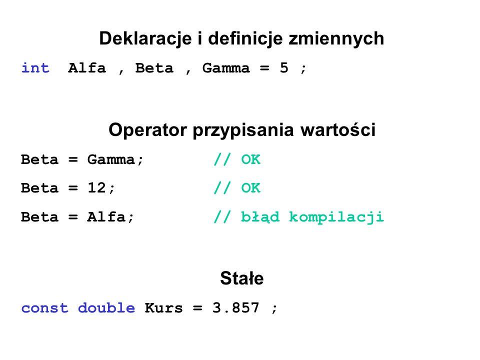 Deklaracje i definicje zmiennych Operator przypisania wartości