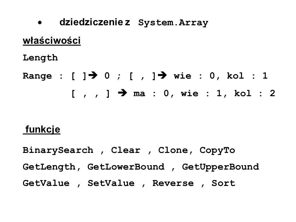 · dziedziczenie z System.Array