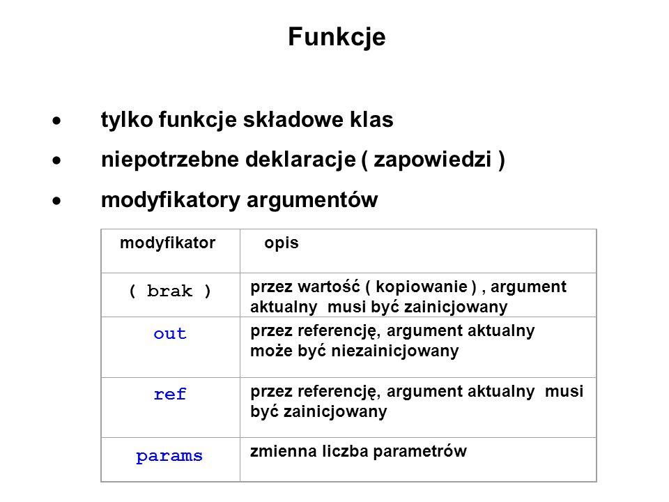 Funkcje · tylko funkcje składowe klas