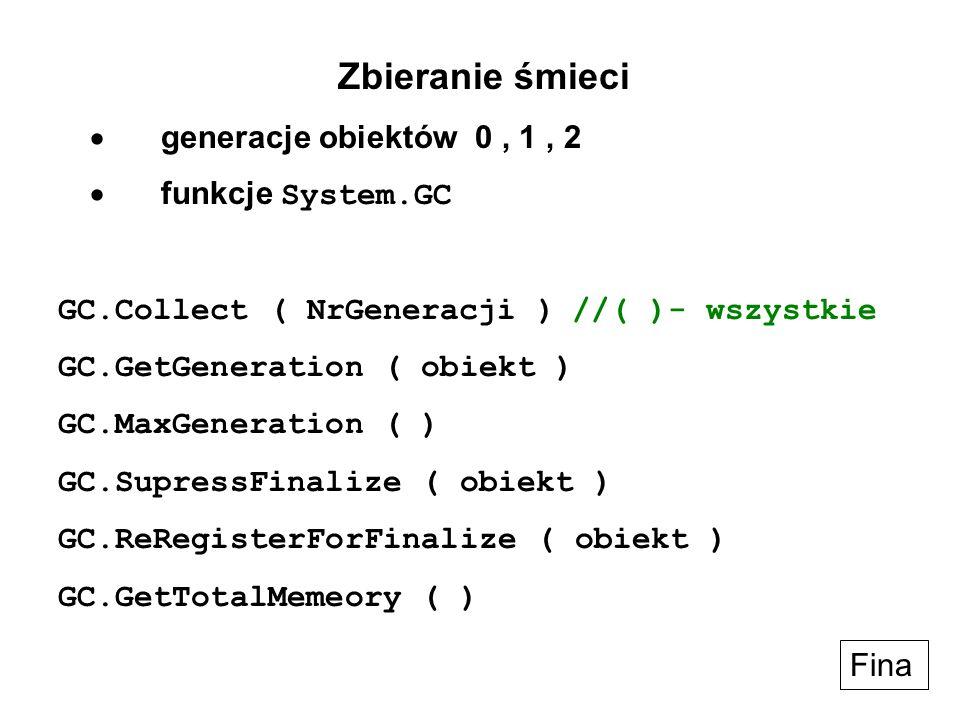 Zbieranie śmieci · generacje obiektów 0 , 1 , 2 · funkcje System.GC