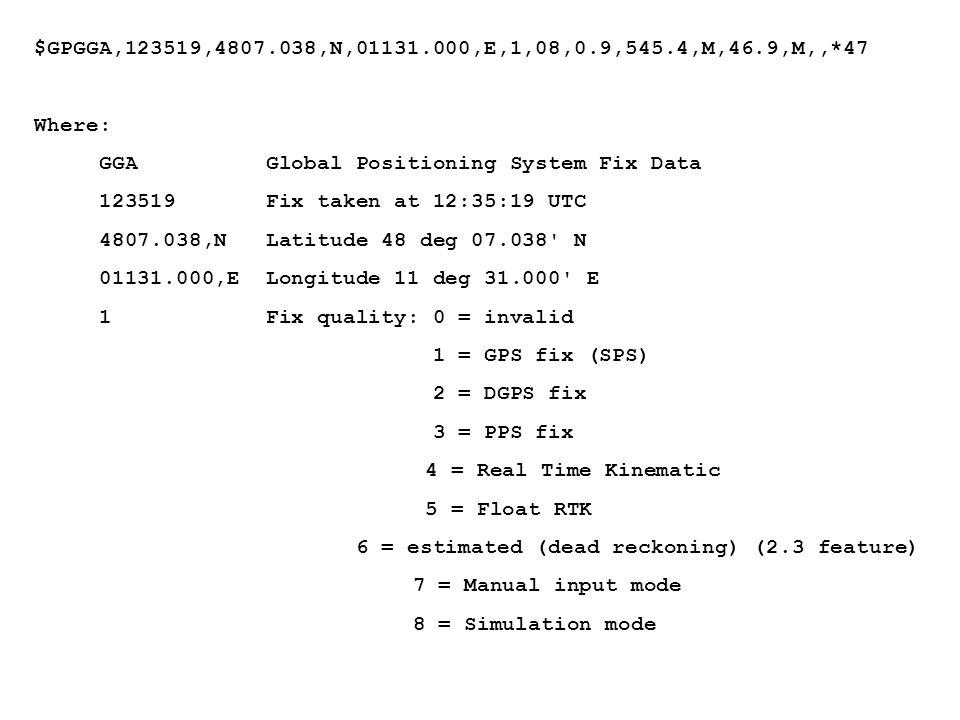 $GPGGA,123519,4807.038,N,01131.000,E,1,08,0.9,545.4,M,46.9,M,,*47 Where: GGA Global Positioning System Fix Data.