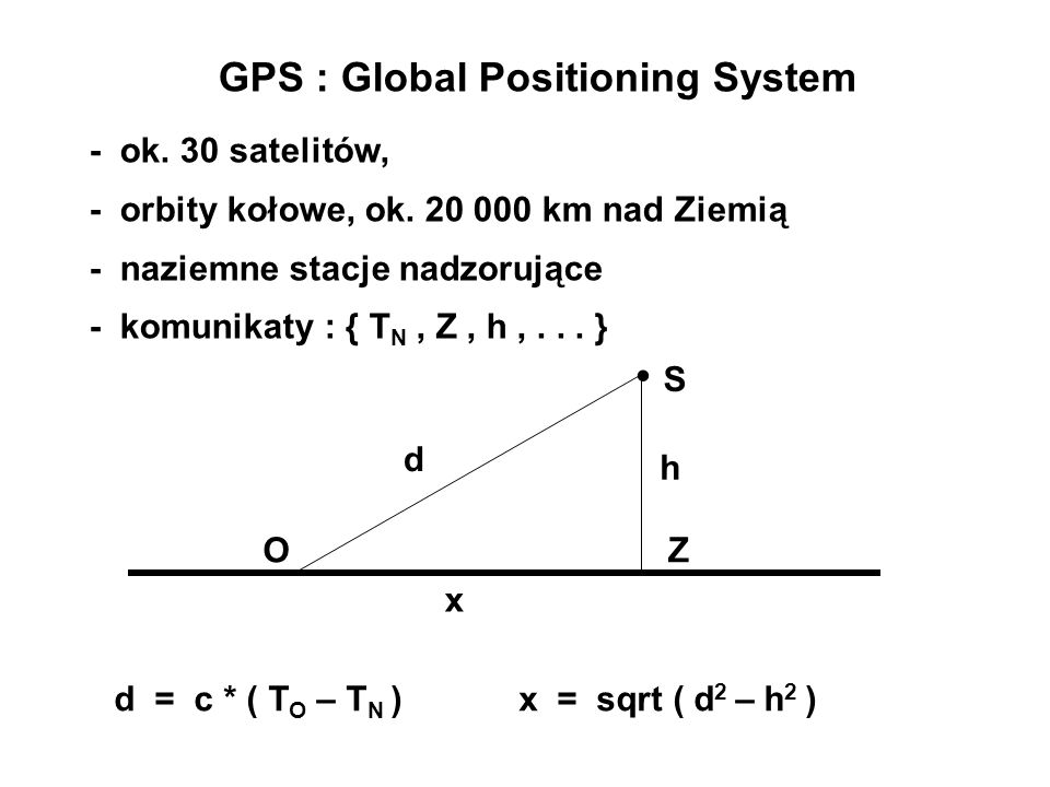 GPS : Global Positioning System