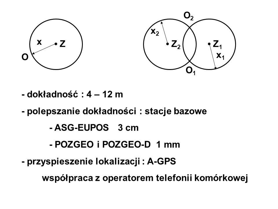 • Z2 O2. x2. • Z1. O1. x1. • Z. O. x. - dokładność : 4 – 12 m. - polepszanie dokładności : stacje bazowe.