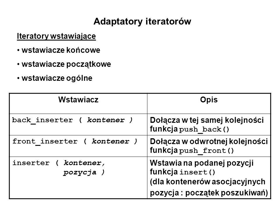 Adaptatory iteratorów