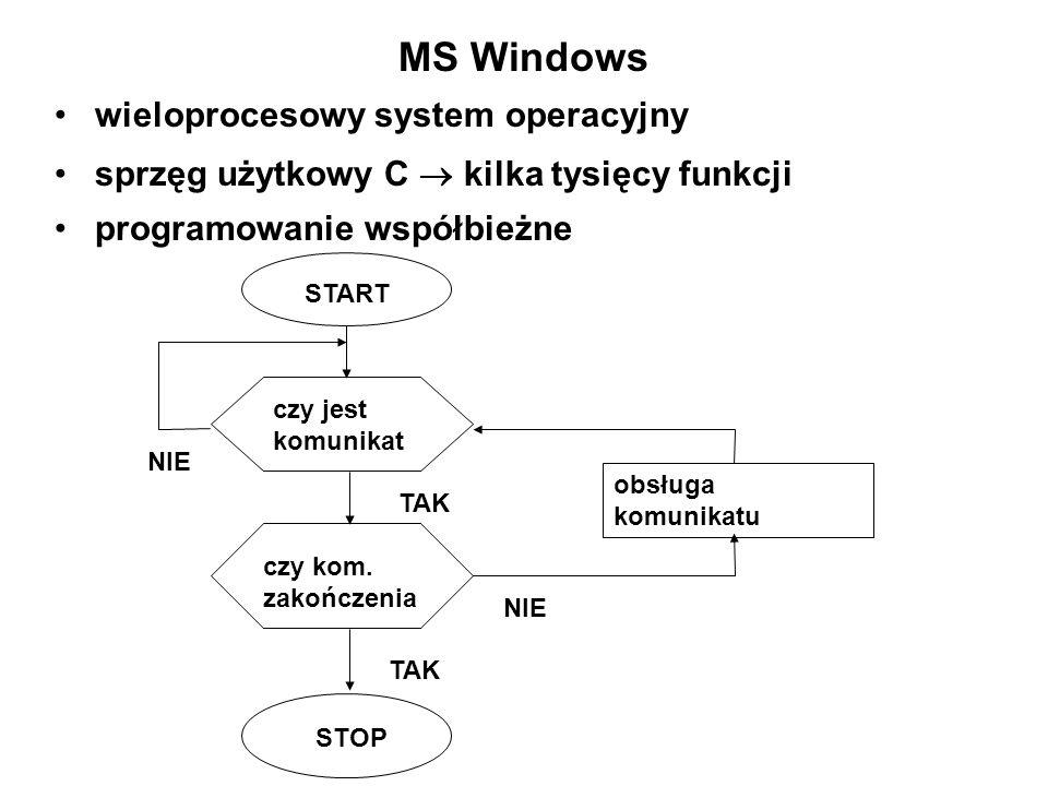 MS Windows wieloprocesowy system operacyjny