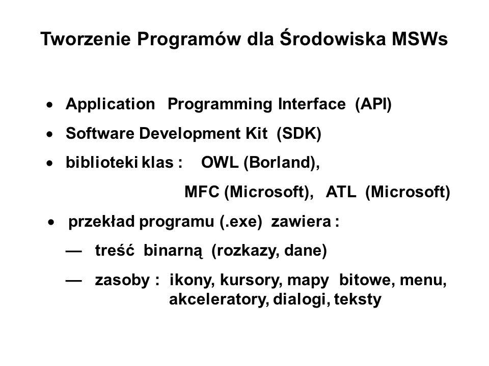 Tworzenie Programów dla Środowiska MSWs