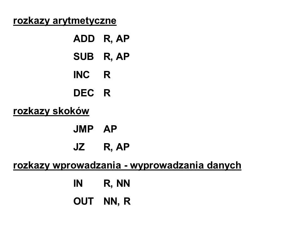rozkazy arytmetyczne ADD R, AP. SUB R, AP. INC R. DEC R. rozkazy skoków. JMP AP. JZ R, AP. rozkazy wprowadzania - wyprowadzania danych.