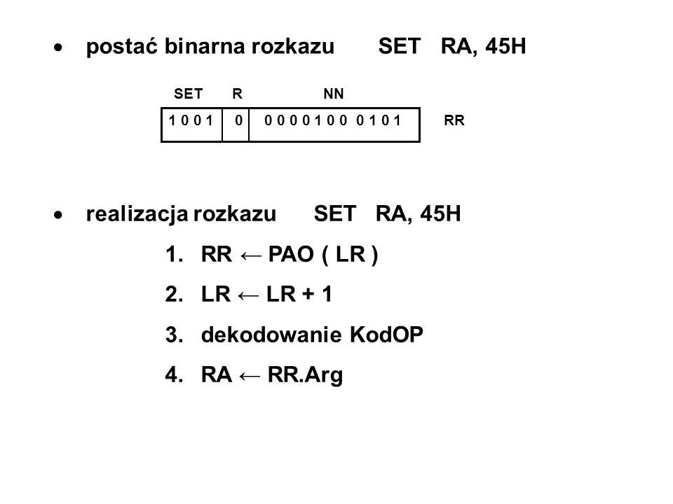 · postać binarna rozkazu SET RA, 45H