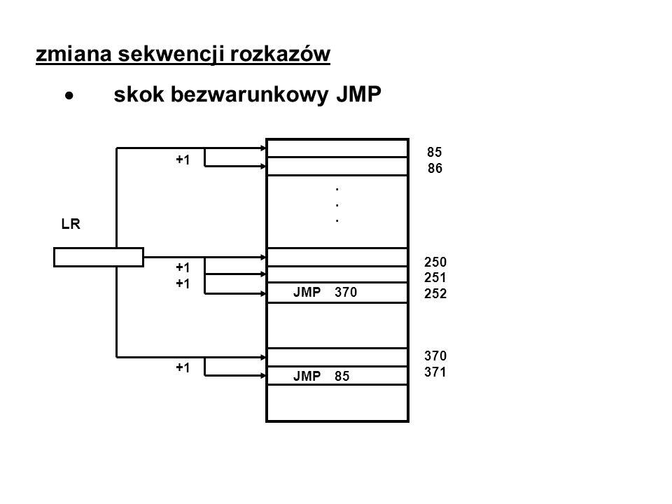 zmiana sekwencji rozkazów · skok bezwarunkowy JMP