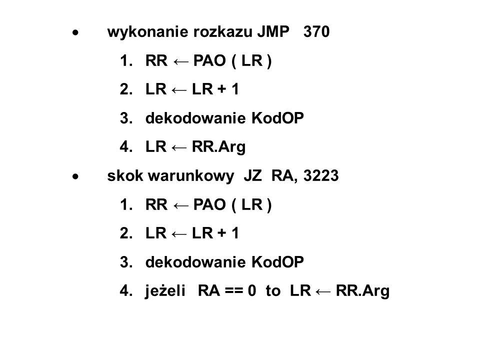 · wykonanie rozkazu JMP 370