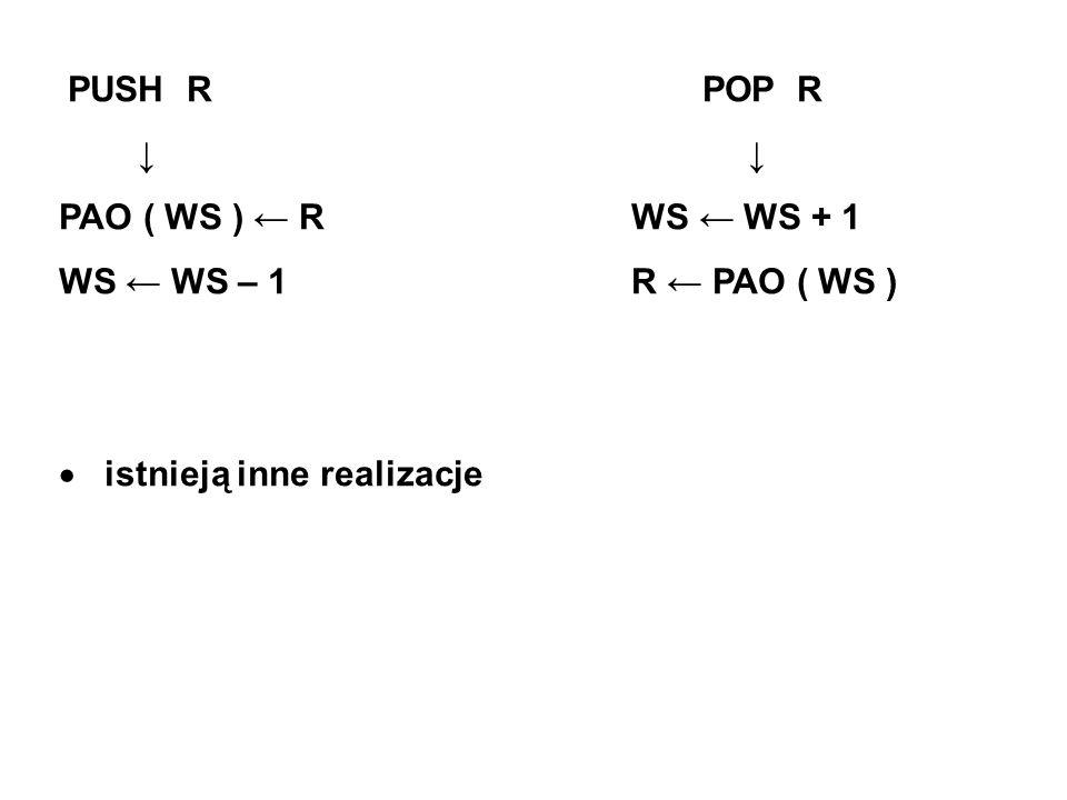 PUSH R POP R ↓ ↓ PAO ( WS ) ← R WS ← WS + 1.