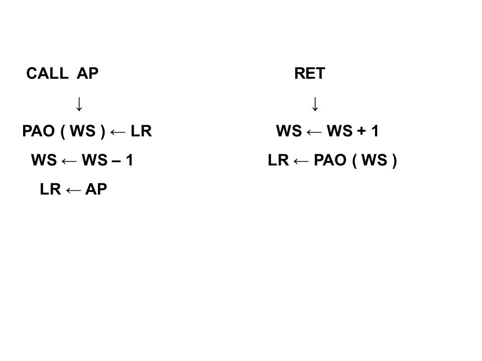 CALL AP RET ↓ ↓ PAO ( WS ) ← LR WS ← WS + 1. WS ← WS – 1 LR ← PAO ( WS )