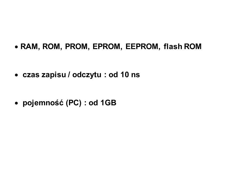 RAM, ROM, PROM, EPROM, EEPROM, flash ROM