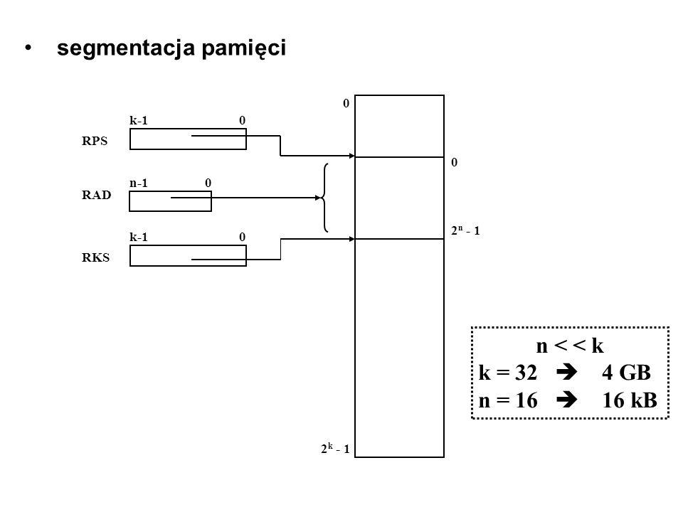 segmentacja pamięci n < < k k = 32  4 GB n = 16  16 kB k-1 RPS