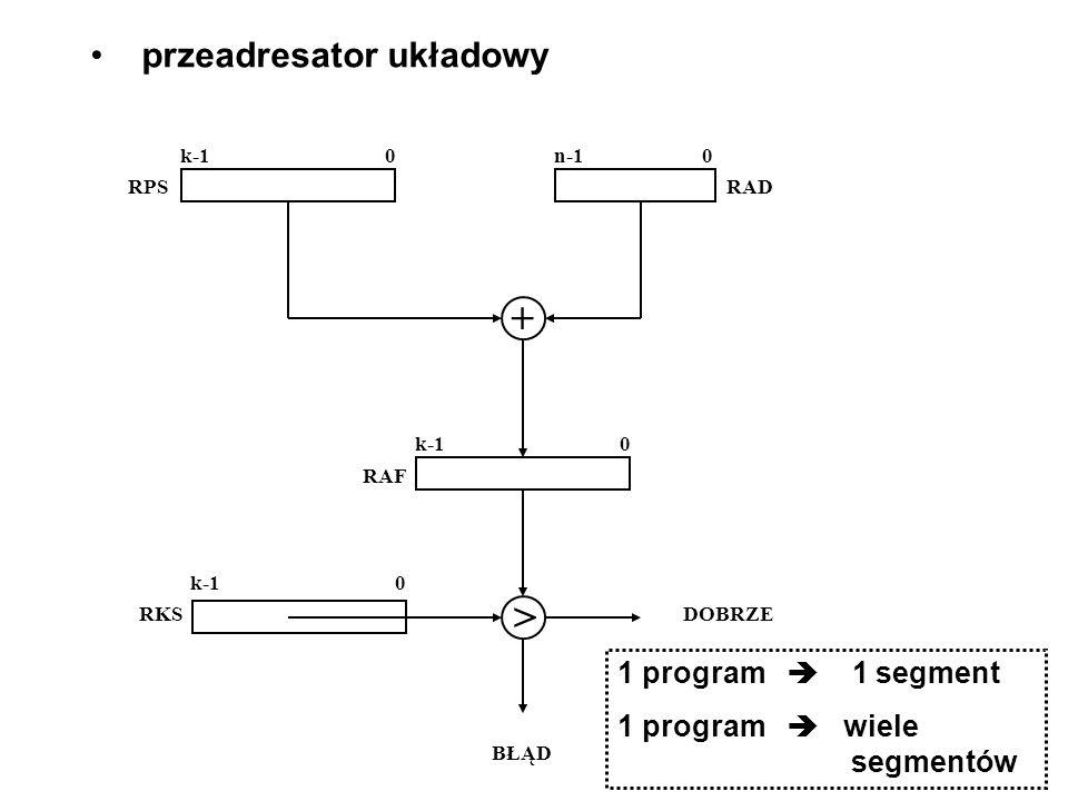 + > przeadresator układowy 1 program  1 segment