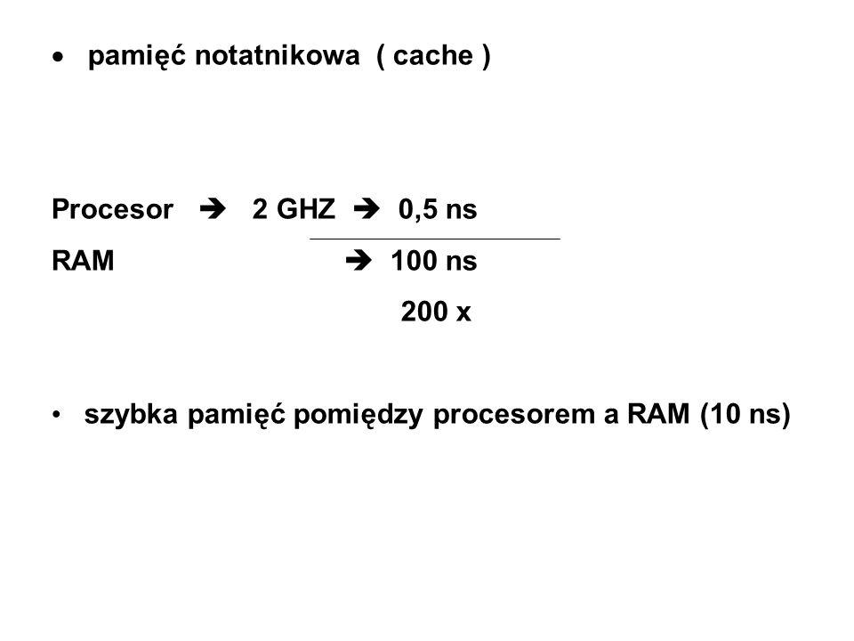 pamięć notatnikowa ( cache )