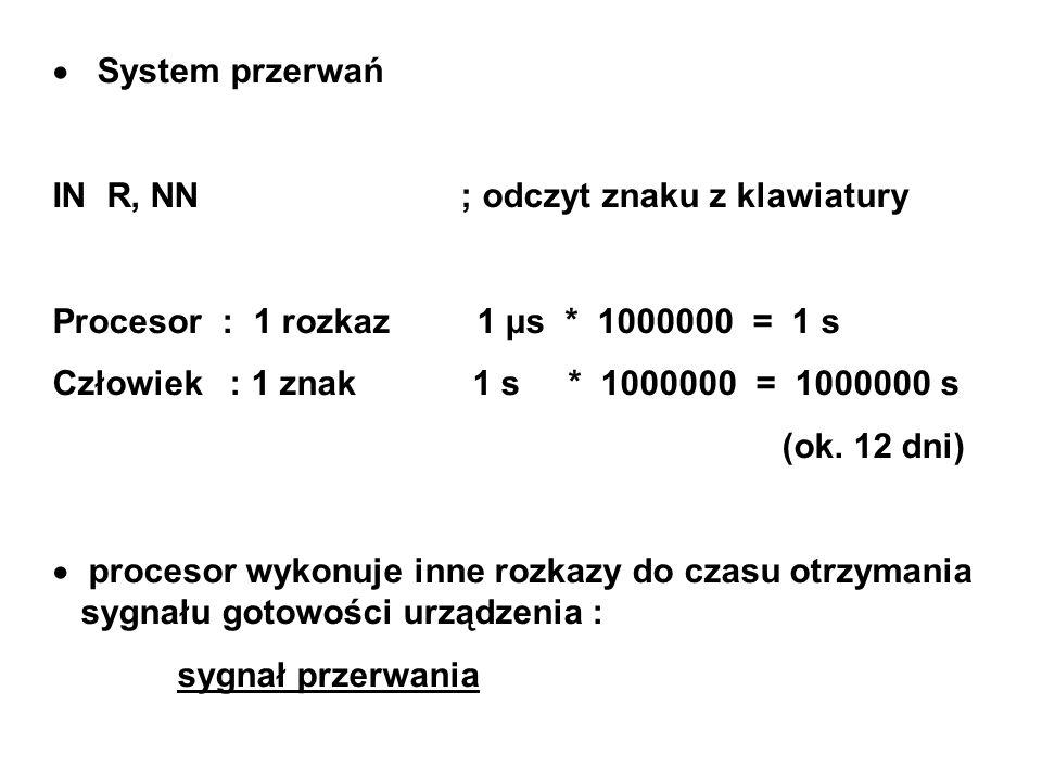 System przerwań IN R, NN ; odczyt znaku z klawiatury. Procesor : 1 rozkaz 1 μs * 1000000 = 1 s.