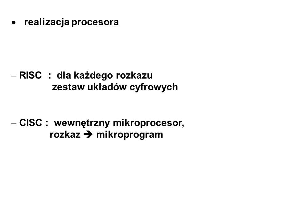 realizacja procesora RISC : dla każdego rozkazu zestaw układów cyfrowych.