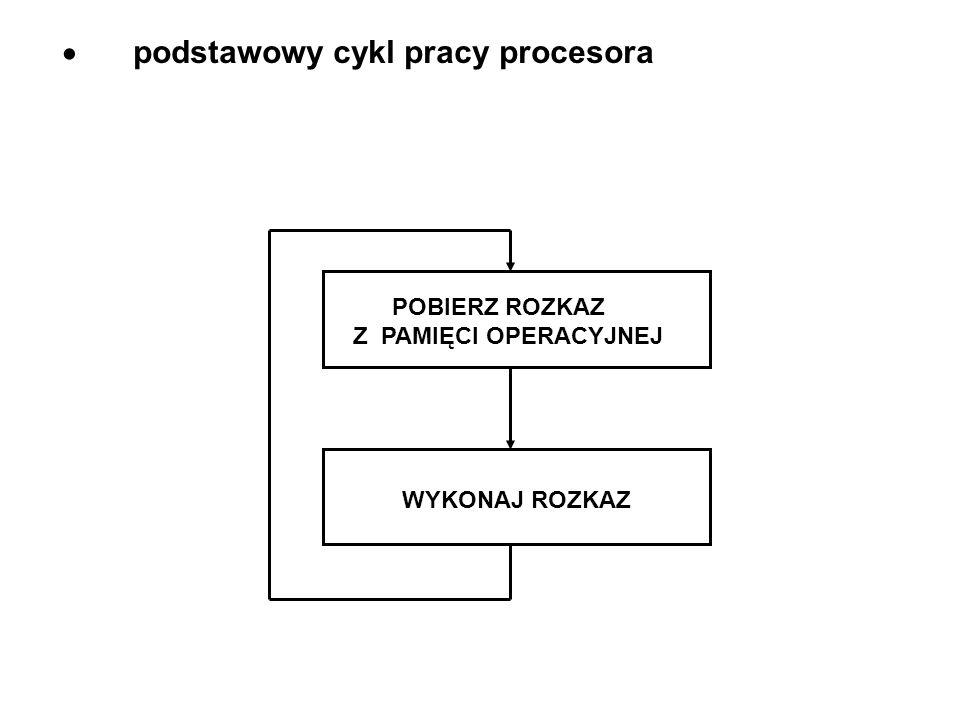 · podstawowy cykl pracy procesora