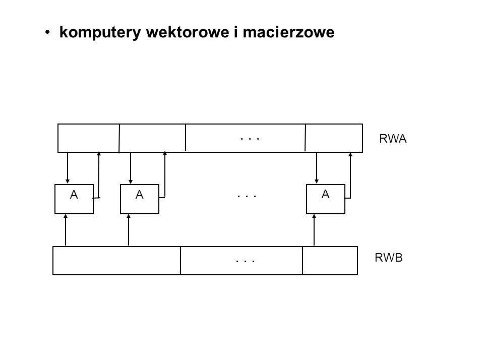 komputery wektorowe i macierzowe